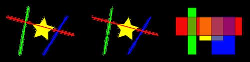 bounding box